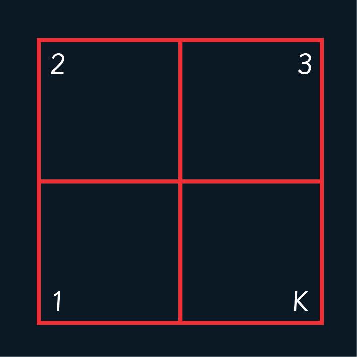 king-square-markings