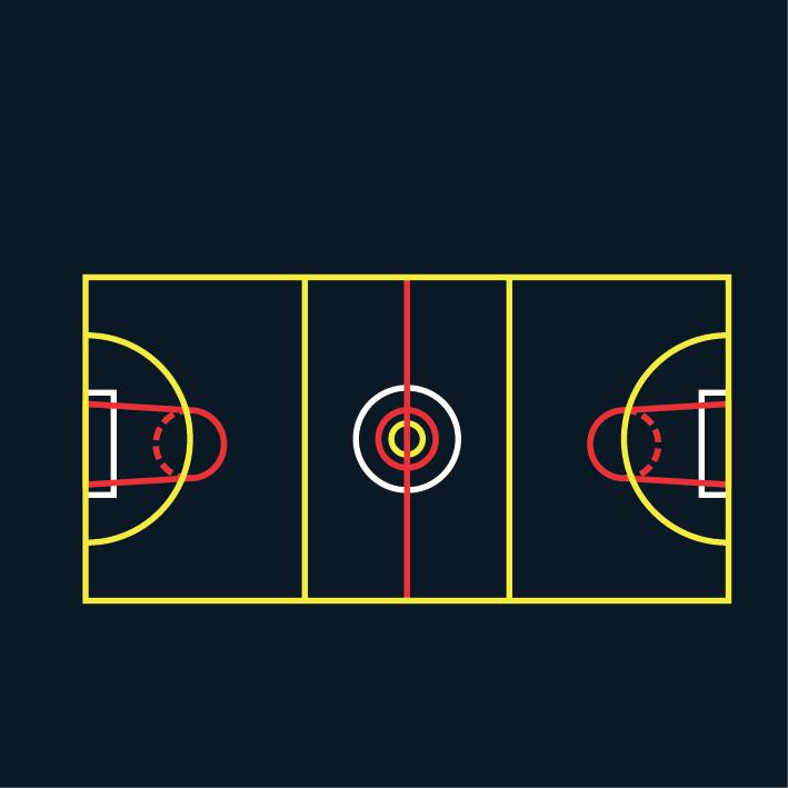 Netball, Basketball & 5 a Side